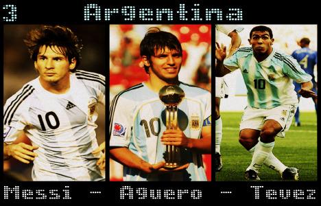 argentina messi tevez aguero